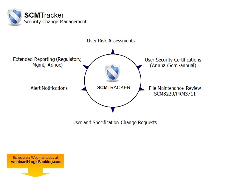 Logic Banking Scmtracker Core Security Management And Risk